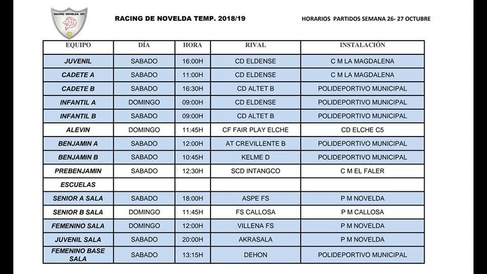 fuente: Facebook CFS Racing Novelda