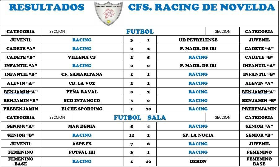 palazas_cfs_racing
