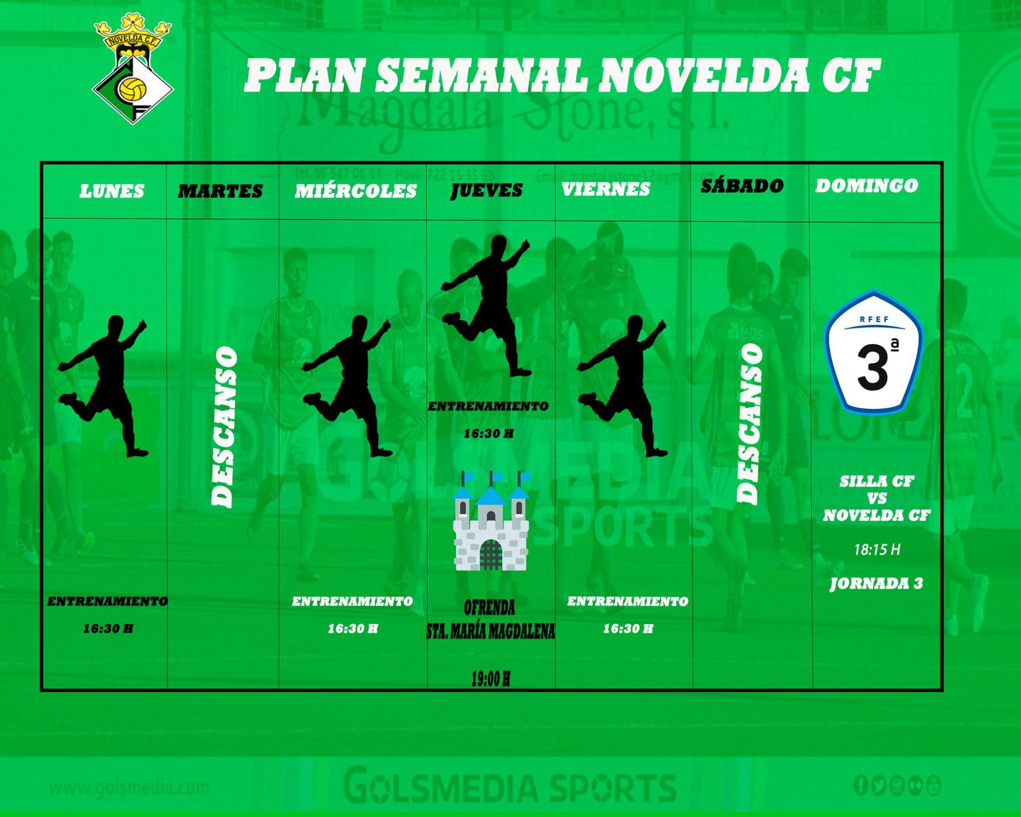 planning_noveldacf