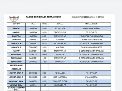fuente: Facebook CFS Racing Novelda.