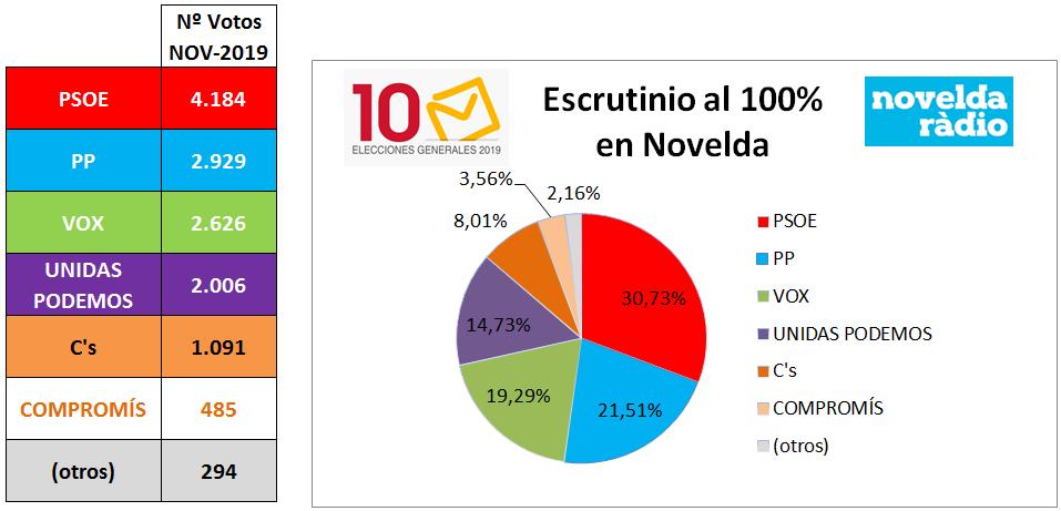 2019.11.10_quesitos