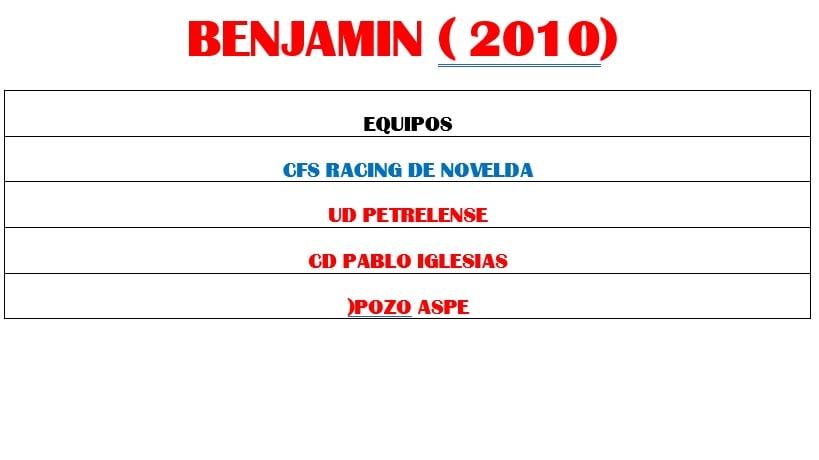 fuente: Facebook CFS Racing