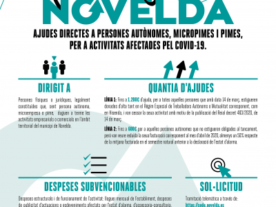 Reactivem_Novelda Val OK