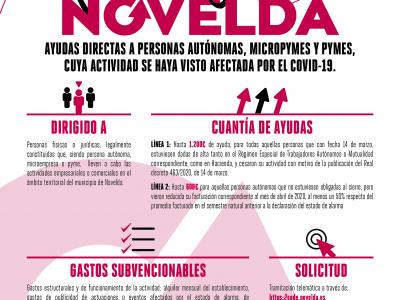 Reactivem_NoveldaCAST