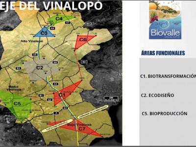 Biovalle eje vinalopo